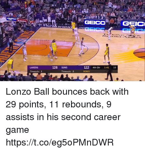 Statefarm: StateFarm  GEICO  35  LAKERS  128 SUNS  122 4th Qtr 1:41 15  Timeouts: 1  Timeouts: 2  BONUS Lonzo Ball bounces back with 29 points, 11 rebounds, 9 assists in his second career game https://t.co/eg5oPMnDWR