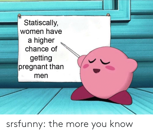 the more you know: Statiscally,  women have  a higher  chance of  getting  pregnant than  men srsfunny:  the more you know
