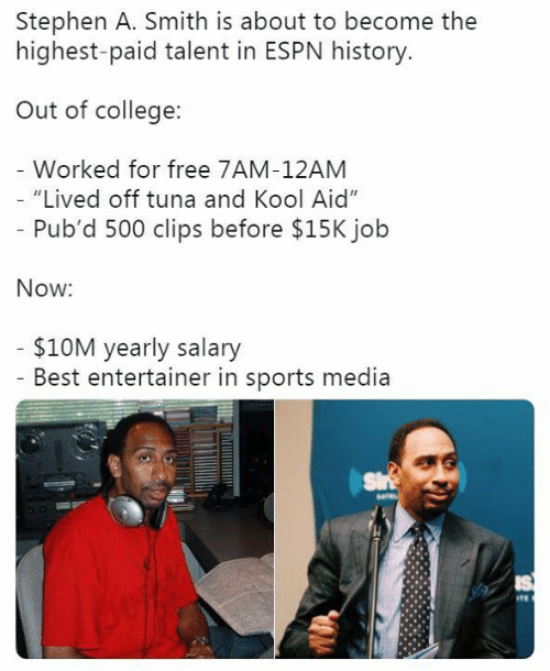 """College, Espn, and Kool Aid: Stephen A. Smith is about to become the  highest-paid talent in ESPN history.  Out of college:  Worked for free 7AM-12AM  Lived off tuna and Kool Aid""""  Pub'd 500 clips before $15K job  Now:  - $10M yearly salary  Best entertainer in sports media"""