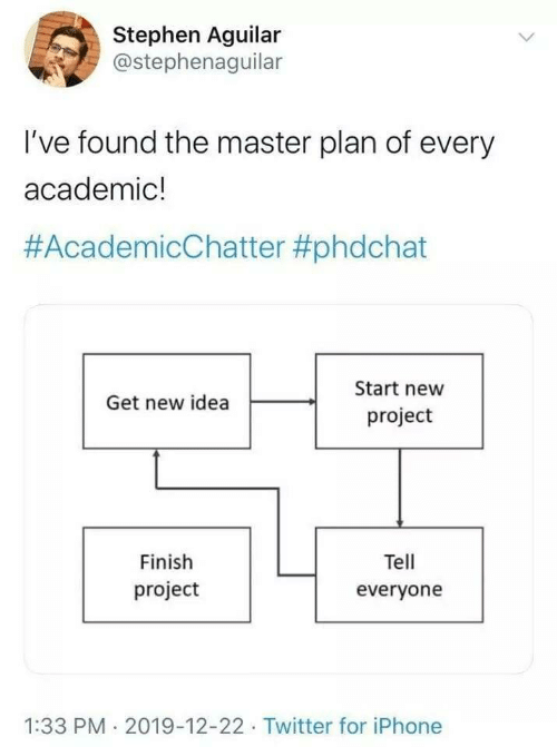 Ive: Stephen Aguilar  @stephenaguilar  I've found the master plan of every  academic!  #AcademicChatter #phdchat  Start new  Get new idea  project  Tell  Finish  project  everyone  1:33 PM · 2019-12-22 · Twitter for iPhone