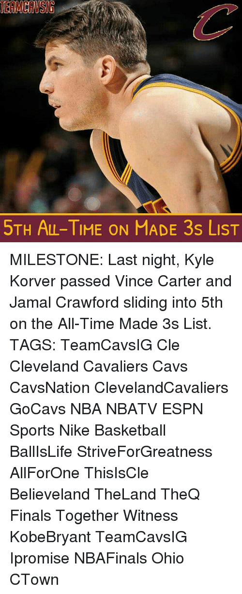 Espn, Memes, and Nike: STH ALL-TIME ON MADE 3s LIST MILESTONE: Last night, Kyle Korver passed Vince Carter and Jamal Crawford sliding into 5th on the All-Time Made 3s List. TAGS: TeamCavsIG Cle Cleveland Cavaliers Cavs CavsNation ClevelandCavaliers GoCavs NBA NBATV ESPN Sports Nike Basketball BallIsLife StriveForGreatness AllForOne ThisIsCle Believeland TheLand TheQ Finals Together Witness KobeBryant TeamCavsIG Ipromise NBAFinals Ohio CTown