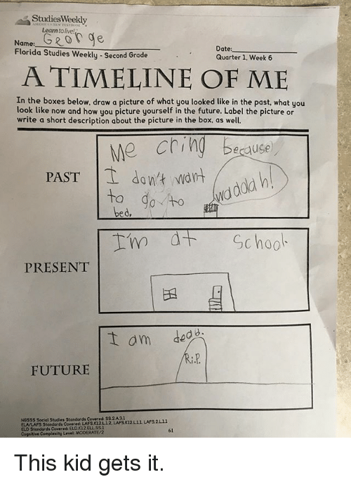 Funny, Future, and Date: StudiesWekly  Learn to live!  Name: GRe  Florida Studies Weekly-Second Grade  Date:  Quarter 1, Week 6  A TIMELINE OF ME  In the boxes below, draw a picture of what you looked like in the past, what uou  look like now and how you picture yourself in the future. Label the picture or  write a short description about the picture in the box, as well.  Me crin  to doo  PRESENT  FUTURE  NGSSS Secial Studies Standards Covered SS.2A31  ELA/LAFS Stondards Covered LAFS K12 L12, LAFS K12L11 LAFS.2L11  ELD Stondards Covered: ELD X12 ELL SS1  61  Cognitive Complexity Level MCDERATE/2 This kid gets it.