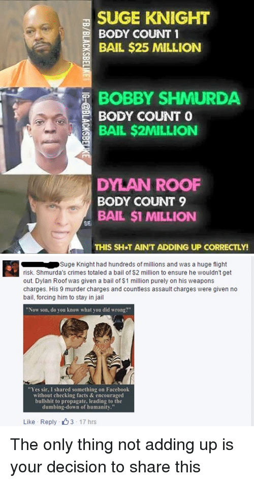 "Dylan Roof: SUGE KNIGHT  BODY COUNT 1  BAIL $25 MILLION  BOBBY SHMURDA  BODY COUNT  O  BAIL $2MILLION  DYLAN ROOF  BODY COUNT 9  BAIL $1 MILLION  THIS SH T AIN'T ADDING UP CORRECTLY!   Suge Knight had hundreds of millions and was a huge flight  risk. Shmurda's crimes totaled a bail of $2 million to ensure he wouldn't get  out. Dylan Roof was given a bail of $1 million purely on his weapons  charges. His 9 murder charges and countless assault charges were given no  bail, forcing him to stay in jail  ""Now son, do you know what you did wrong?""  ""Yes sir, I shared something on Facebook  without checking facts & encouraged  bullshit to propagate, leading to the  dumbing-down of humanity.""  Like Reply 3 17 hrs The only thing not adding up is your decision to share this"