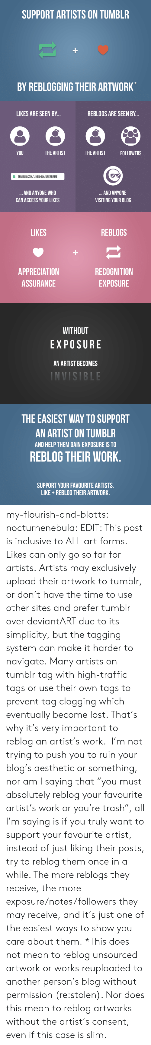 "gain: SUPPORT ARTISTS ON TUMBLR  +  BY REBLOGGING THEIR ARTWORK   LIKES ARE SEEN BY...  REBLOGS ARE SEEN BY...  YOU  THE ARTIST  THE ARTIST  FOLLOWERS  TUMBLR.COM/LIKED/BY/USERNAME  ...AND ANYONE  ...AND ANYONE WHO  CAN ACCESS YOUR LIKES  VISITING YOUR BLOG   LIKES  REBLOGS  APPRECIATION  RECOGNITION  ASSURANCE  EXPOSURE  +   WITHOUT  EXPOSURE  AN ARTIST BECOMES  INVISIBLE   THE EASIEST WAY TO SUPPORT  AN ARTIST ON TUMBLR  AND HELP THEM GAIN EXPOSURE IS TO  REBLOG THEIR WORK.  SUPPORT YOUR FAVOURITE ARTISTS.  LIKE+REBLOG THEIR ARTWORK. my-flourish-and-blotts: nocturnenebula‌:  EDIT: This post is inclusive to ALL art forms. Likes can only go so far for artists. Artists may exclusively upload their artwork to tumblr, or don't have the time to use other sites and prefer tumblr over deviantART due to its simplicity, but the tagging system can make it harder to navigate. Many artists on tumblr tag with high-traffic tags or use their own tags to prevent tag clogging which eventually become lost. That's why it's very important to reblog an artist's work.  I'm not trying to push you to ruin your blog's aesthetic or something, nor am I saying that ""you must absolutely reblog your favourite artist's work or you're trash"", all I'm saying is if you truly want to support your favourite artist, instead of just liking their posts, try to reblog them once in a while. The more reblogs they receive, the more exposure/notes/followers they may receive, and it's just one of the easiest ways to show you care about them. *This does not mean to reblog unsourced artwork or works reuploaded to another person's blog without permission (re:stolen). Nor does this mean to reblog artworks without the artist's consent, even if this case is slim."