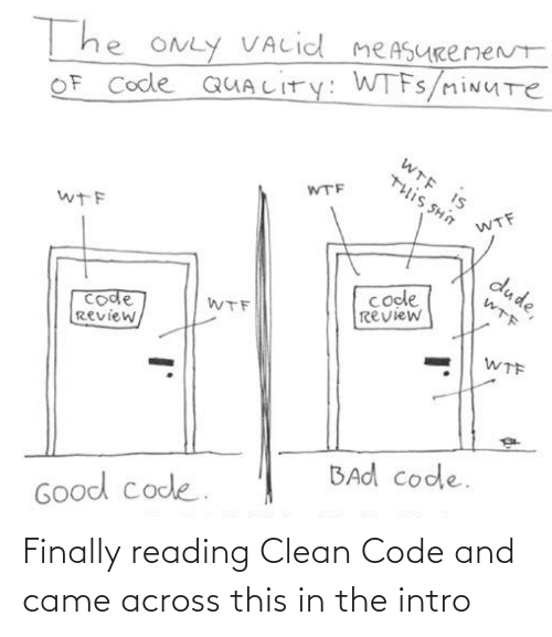 Bad, Dude, and Wtf: T he ONLY VALid meASURemeNt  OF Code QUALITY: WTFS/miNUTe  WTE IS  WTF  U HS SI11L  WTF  wTF  dude,  code  review  WTF  code  Review,  WTF  WTF  BAd code.  Good code. Finally reading Clean Code and came across this in the intro