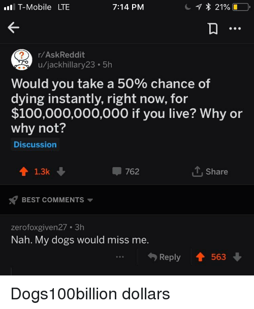 Anaconda, Dogs, and T-Mobile: T-Mobile LTE  7:14 PM  r/AskReddit  u/jackhillary23 5h  Would you take a 50% chance of  dying instantly, right now, for  $100,000,000,000 if you live? Why or  why not?  Discussion  1.3k  762  T. Share  BEST COMMENTS  zerofoxgiven27 3h  Nah. My dogs would miss me.  Reply 1 563 Dogs100billion dollars