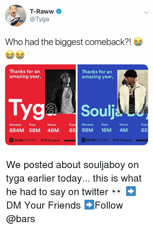 Cou: T-Raww  @Tyga  Who had the biggest comeback?!  Thanks for an  amazing year  Thanks for an  amazing year  Souli a  Streams  Fans  Hours  CouStreams Fans  Hours  Cou  884M 58M 46M 65 98M 16M 4M  65  Spotify.for Artists 2018 Wrapped  Spotify for Artists  2018 Wrapped We posted about souljaboy on tyga earlier today... this is what he had to say on twitter 👀 ➡️DM Your Friends ➡️Follow @bars