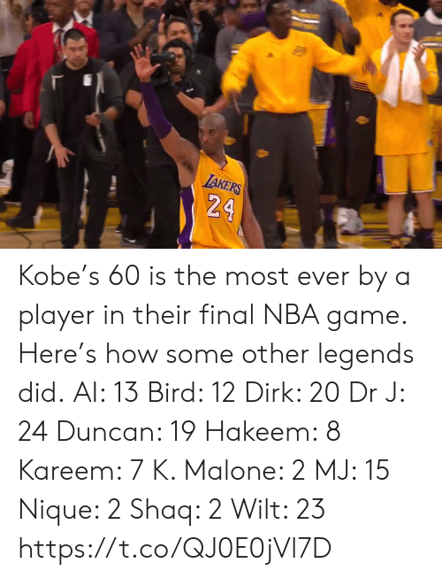 Memes, Nba, and Shaq: TAKERS  24 Kobe's 60 is the most ever by a player in their final NBA game.   Here's how some other legends did. AI: 13 Bird: 12 Dirk: 20 Dr J: 24 Duncan: 19 Hakeem: 8 Kareem: 7 K. Malone: 2 MJ: 15 Nique: 2 Shaq: 2 Wilt: 23   https://t.co/QJ0E0jVl7D
