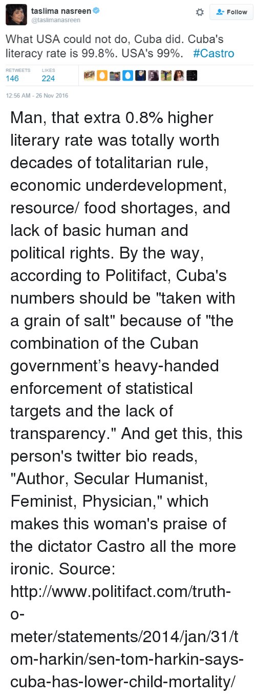 """Enforcer: taslima nasreen  Follow  @taslimanasreen  What USA could not do, Cuba did. Cuba's  literacy rate is 99.8%. USA's 99%  #Castro  RETWEETS  146  224  12:56 AM 26 Nov 2016 Man, that extra 0.8% higher literary rate was totally worth decades of totalitarian rule, economic underdevelopment, resource/ food shortages, and lack of basic human and political rights.   By the way, according to Politifact, Cuba's numbers should be """"taken with a grain of salt"""" because of """"the combination of the Cuban government's heavy-handed enforcement of statistical targets and the lack of transparency.""""  And get this, this person's twitter bio reads, """"Author, Secular Humanist, Feminist, Physician,"""" which makes this woman's praise of the dictator Castro all the more ironic.   Source: http://www.politifact.com/truth-o-meter/statements/2014/jan/31/tom-harkin/sen-tom-harkin-says-cuba-has-lower-child-mortality/"""