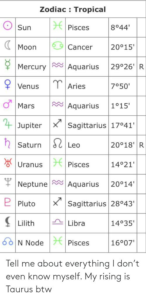 tell me: Tell me about everything I don't even know myself. My rising is Taurus btw