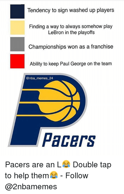 Memes, Nba, and Paul George: Tendency to sign washed up players  Finding a way to always somehow play  LeBron in the playoffs  Championships won as a franchise  Ability to keep Paul George on the team  @nba_memes 24  Pacers Pacers are an L😂 Double tap to help them😂 - Follow @2nbamemes