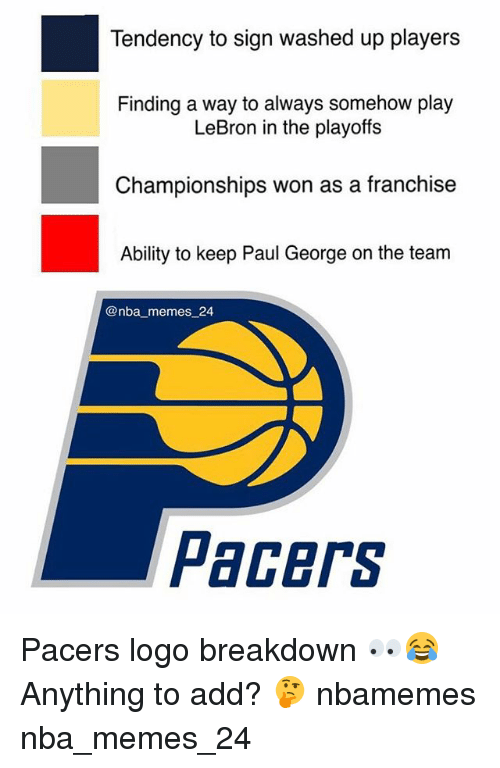 Memes, Nba, and Paul George: Tendency to sign washed up players  Finding a way to always somehow play  LeBron in the playoffs  Championships won as a franchise  Ability to keep Paul George on the team  @nba_memes 24  Pacers Pacers logo breakdown 👀😂 Anything to add? 🤔 nbamemes nba_memes_24