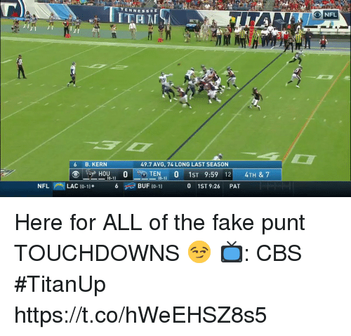 Fake, Memes, and Nfl: TENNESSE  ONFL  6 B. KERN  49.7 AVG, 74 LONG LAST SEASON  NFL  LAC 10-11  BUF (0-1)  0 1ST 9:26 PAT Here for ALL of the fake punt TOUCHDOWNS 😏  📺: CBS #TitanUp https://t.co/hWeEHSZ8s5