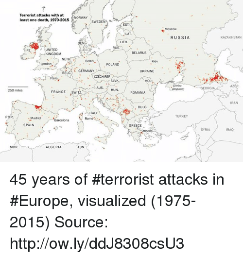 lithe: Terrorist attacks with at  NORWAY  least one death, 1970-2015  WEDEN  EST.  LAT  LITH  DEN  RUS.  SIRE  UNITED  BELARUS  KINGDOM  NETH  Berlin,  POLAND  UKRAINE  GERMANY  BELG  CZECH REP  Paris  SLVK.  MOL;  AUS.  HUN  250 miles  FRANCE  SWITZ.  ROMANIA  BULG  TALY  POR.  Madrid  Barcelona  SPAIN  GREECE  Athens  MOR  ALGERIA  TUN  RUSSIA  TURKEY  EORGIA  SYRIA  KAZAKHSTAN  IRAN  IRAQ 45 years of #terrorist attacks in #Europe, visualized (1975-2015) Source: http://ow.ly/ddJ8308csU3