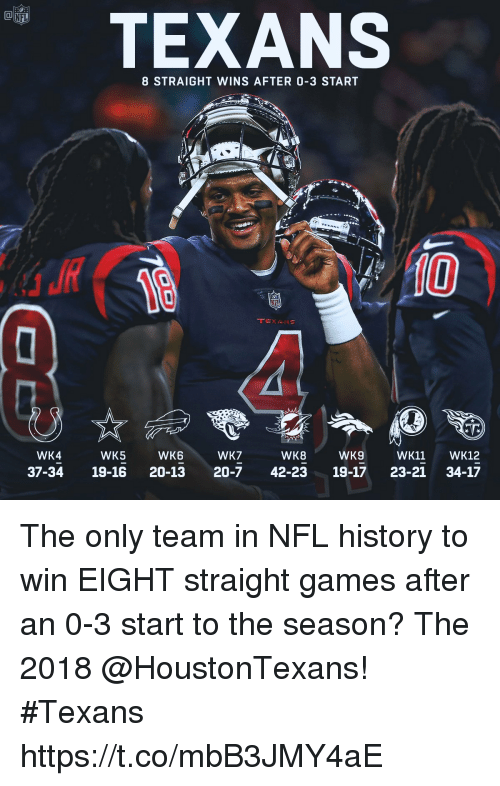 Memes, Nfl, and Games: TEXANS  NFL  8 STRAIGHT WINS AFTER 0-3 START  1O  WK4  WK11 WK12  37-34 19-16 20-13 20-7 42-23 19-17 23-21 34-17 The only team in NFL history to win EIGHT straight games after an 0-3 start to the season?  The 2018 @HoustonTexans! #Texans https://t.co/mbB3JMY4aE