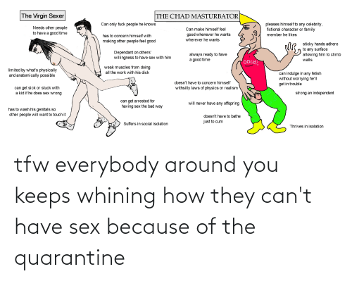 have sex: tfw everybody around you keeps whining how they can't have sex because of the quarantine