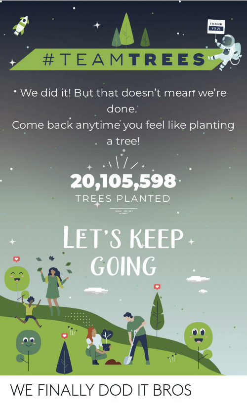 dod: THANK  YOU!  #TEAMTREES  • We did it! Bụt that doesn't meart we're  done.  Come back anytime you feel like planting  a tree!  20,105,598-  TREES PLANTED  LET'S KEEP +  GOING WE FINALLY DOD IT BROS
