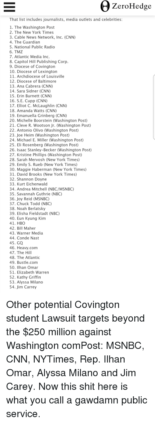 cnn.com, Elizabeth Warren, and Hbo: That list includes journalists, media outlets and celebrities:  1. The Washington Post  2. The New York Times  3. Cable News Network, Inc. (CNN)  4. The Guardian  5. National Public Radio  6. TMZ  7. Atlantic Media Inc.  8. Capitol Hill Publishing Corp.  9. Diocese of Covington  10. Diocese of Lexington  11. Archdiocese of Louisville  12. Diocese of Baltimore  13. Ana Cabrera (CNN)  14. Sara Sidner (CNN)  15. Erin Burnett (CNN)  16. S.E. Cupp (CNN)  17. Elliot C. McLaughlin (CNN)  18. Amanda Watts (CNN)  19. Emanuella Grinberg (CNN)  20. Michelle Boorstein (Washington Post)  21. Cleve R. Wootson Jr. (Washington Post)  22. Antonio Olivo (Washington Post)  23. Joe Heim (Washington Post)  24. Michael E. Miller (Washington Post)  25. Eli Rosenberg (Washington Post)  26. Isaac Stanley-Becker (Washington Post)  27. Kristine Phillips (Washington Post)  28. Sarah Mervosh (New York Times)  29. Emily S. Rueb (New York Times)  30. Maggie Haberman (New York Times)  31. David Brooks (New York Times)  32. Shannon Doyne  33. Kurt Eichenwald  34. Andrea Mitchell (NBC/MSNBC)  35. Savannah Guthrie (NBC)  36. Joy Reid (MSNBC)  37. Chuck Todd (NBC)  38. Noah Berlatsky  39. Elisha Fieldstadt (NBC)  40. Eun Kyung Kim  41. HBO  42. Bill Maher  43. Warner Media  44, Conde Nast  45. GQ  46. Heavy.com  47. The Hill  48. The Atlantic  49. Bustle.com  50. llhan Omar  51. Elizabeth Warren  52. Kathy Griffin  53. Alyssa Milano  54. Jim Carrey