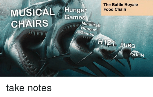 The Hunger Games: The Battle Royale  Food Chain  MUSICALHunge  CHAIRS  Games  Minecraft  Hunger  Games  H1Z1 PUBG  ortnite take notes