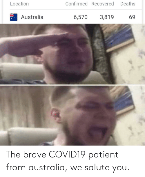 Salute: The brave COVID19 patient from australia, we salute you.