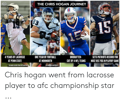 Monmouth University: THE CHRIS HOGAN JOURNEY  15  4 YEARS OF LACROSSE  ONE YEAR OF FOOTBALL  AT MONMOUTH  UNDRAFTED:  CUT BY 4 NFL TEAMS  SETS PATRIOTS RECORD FOR  MOST REC YDS IN PLAYOFF GAME  AT PENN STATE  VIA MARK SELDERS/PENN STATE UNIVERSITY  (VIA MONMOUTH UNIVERSITY) Chris hogan went from lacrosse player to afc championship star ...