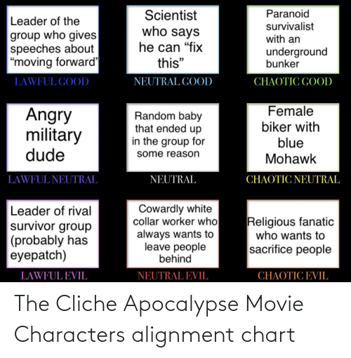 Characters: The Cliche Apocalypse Movie Characters alignment chart