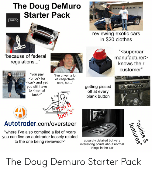 """Cars, Clothes, and Doug: The Doug DeMuro  Starter Pack  TURO  reviewing exotic cars  in $20 clothes  """"<supercar  manufacturer>  """"because of federal  regulations...""""  knows their  customer  you pay """"'ve driven a lot  <price> for  <car> and yetcars, bu...""""  you still have  to <menial  of <adjective>  getting pissed  off at every  blank button  task>""""  H2  3  fo  rader.com/oversteer  Autot  """"where l've also compiled a list of <cars  you can find on autotrader loosely related  to the one being reviewed>""""  absurdly detailed but very  interesting points about normal  things in the car The Doug Demuro Starter Pack"""