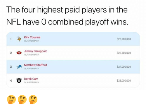 Kirk Cousins: The four highest paid players in the  NFL have O combined playoff wins.  Kirk Cousins  QUARTERBACK  $28,000,000  Jimmy Garoppolo  $27,500,000  Matthew Stafford  $27,000,000  Derek Carr  S25,000,000 🤔🤔🤔