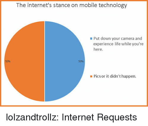 Internet, Life, and Tumblr: The internet's stance on mobile technology  Put down your camera and  experience life while you're  here  50%  50%  Pics or it didn't happen lolzandtrollz:  Internet Requests