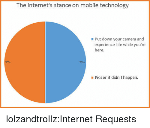 Internet, Life, and Tumblr: The internet's stance on mobile technology  Put down your camera and  experience life while you're  here  50%  50%  Pics or it didn't happen lolzandtrollz:Internet Requests
