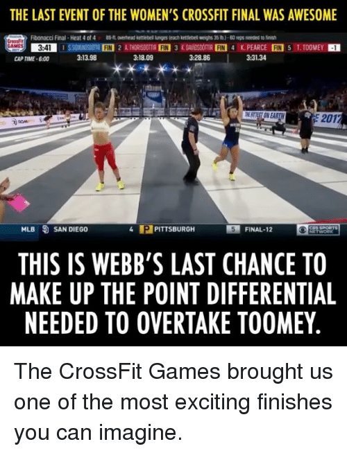 eps: THE LAST EVENT OF THE WOMEN'S CROSSFIT FINAL WAS AWESOME  Fibonacci Final-Heat 4 of 4  89-t overhead kettlebell lunges (each kettlebell weighs 35 1b.)-60 eps needed to finish  CrossFit  GAMES3:4  CAP TIME-6:00  3:13.98  :18.09  :28.86  :31.34  E 201  MLB  SAN DIEGO  -PITTSBURGH  5 FINAL-12  THIS IS WEBB'S LAST CHANCE TO  MAKE UP THE POINT DIFFERENTIAL  NEEDED TO OVERTAKE TOOMEY The CrossFit Games​ brought us one of the most exciting finishes you can imagine.