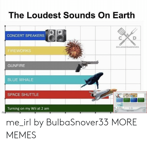 blue whale: The Loudest Sounds On Earth  CONCERT SPEAKERS  CLASSICDADMOVES  FIREWORKS  GUNFIRE  BLUE WHALE  SPACE SHUTTLE  Turning on my Wii at 2 am  3135 me_irl by BulbaSnover33 MORE MEMES
