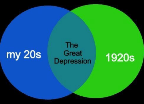 Depression, Great, and  20s: The  my 20s Great  1920s  Depression