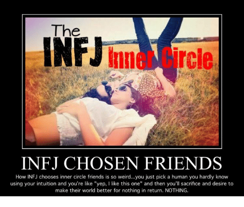 """infj: The  nner Circle  INFJ CHOSEN FRIENDS  How INFJ chooses inner circle friends is so weird...you just pick a human you hardly know  using your intuition and you're like """"yep, I like this one"""" and then you'll sacrifice and desire to  make their world better for nothing in return. NOTHING"""