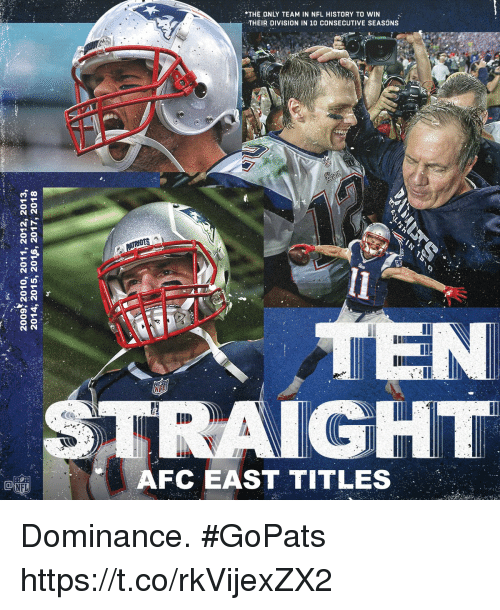 nfl history: *THE ONLY TEAM IN NFL HISTORY TO WIN  6  2  THEIR DIVISION IN 10 CONSECUTIVE SEASONS  :2  IGHT  AFC EAST TITLES  NFL Dominance. #GoPats https://t.co/rkVijexZX2