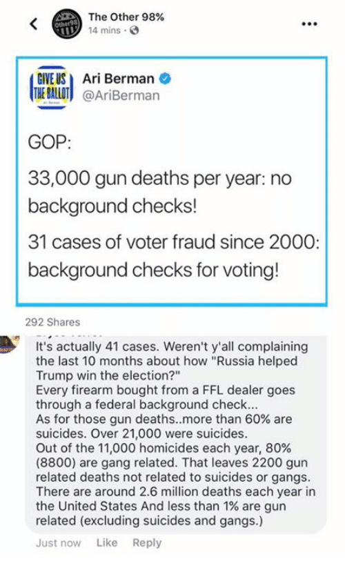 "Trumped: The Other 98%  14 mins  E USAri Berman  THE BALLOT @AriBerman  GOP  33,000 gun deaths per year: no  background checks!  31 cases of voter fraud since 2000  background checks for voting!  292 Shares  It's actually 41 cases. Weren't y'all complaining  the last 10 months about how ""Russia helped  Trump win the election?""  Every firearm bought from a FFL dealer goes  through a federal background check  As for those gun deaths.·more than 60% are  suicides. Over 21,000 were suicides  Out of the 11,000 homicides each year, 80%  (8800) are gang related. That leaves 2200 gun  related deaths not related to suicides or gangs  There are around 2.6 million deaths each year in  the United States And less than 1% are gun  related (excluding suicides and gangs.)  Just now Like Reply"