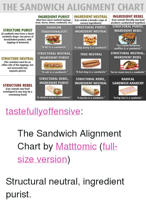 """pop tart: THE SANDWICH ALIGNMENT CHART  INGREDIENT PURIST  (Must have classic sandwich toppings:  meat, cheese, lettuce, condiments, etc.)  INGREDIENT NEUTRALINGREDIENT REBEL  (Can contain a broader scope of (Can contain literally any food  savoury ingredients)  products sandwiched together)  HARDLINE  STRUCTURAL PURIST,  STRUCTURAL PURIST,  STRUCTURE PURIST  (A sandwich must have a classic  sandwich shape: two pieces of  bread/baked product, with  toppings in between)  TRADITIONALISTS INGREDIENT NEUTRAL INGREDIENT REBEL  """"Ice cream between  A BLT is a sandwich.""""  """"A chip butty is a sandwich.""""  waffles is a sandwich.""""  STRUCTURAL NEUTRAL,  INGREDIENT PURIST  STRUCTURAL NEUTRAL,  INGREDIENT REBEL  TRUE NEUTRAL  STRUCTURE NEUTRAL  (The container must be on  either side of the toppings, but  not necessarily two  separate pieces)  """"A sub is a sandwich.""""  """"A hot dog is a sandwich.""""  """"An ice cream taco is a sandwich.""""  STRUCTURAL REBEL,  INGREDIENT PURIST  STRUCTURAL REBEL,  INGREDIENT NEUTRAL  RADICAL  SANDWICH ANARCHY  STRUCTURE REBEL  (Can contain any food  enveloped in any way by a  containing food)  """"A chicken wrap is a sandwich.""""  """"A burrito is a sandwich.""""  """"A Pop-Tart is a sandwich."""" <p><a href=""""http://tumblr.tastefullyoffensive.com/post/160230768188/the-sandwich-alignment-chart-by-matttomic"""" class=""""tumblr_blog"""">tastefullyoffensive</a>:</p>  <blockquote><p>The Sandwich Alignment Chart by <a href=""""https://twitter.com/matttomic"""">Matttomic</a> (<a href=""""https://pbs.twimg.com/media/C-wyhyfXYAALcbz.jpg"""">full-size version</a>)<br/></p></blockquote>  <p>Structural neutral, ingredient purist.</p>"""