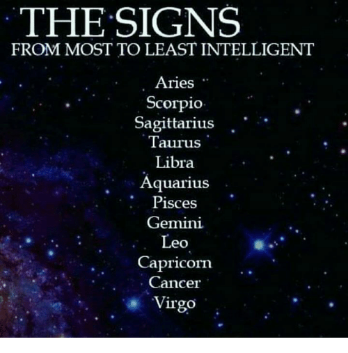 Aquarius, Aries, and Cancer: THE SIGNS  FROM MOST TO LEAST INTELLIGENT  Aries  Scorpio  Sagittarius .''  Taurus  Libra  Aquarius  Pisces '  Gemini  Leo  Capricorn  Cancer  Virgo