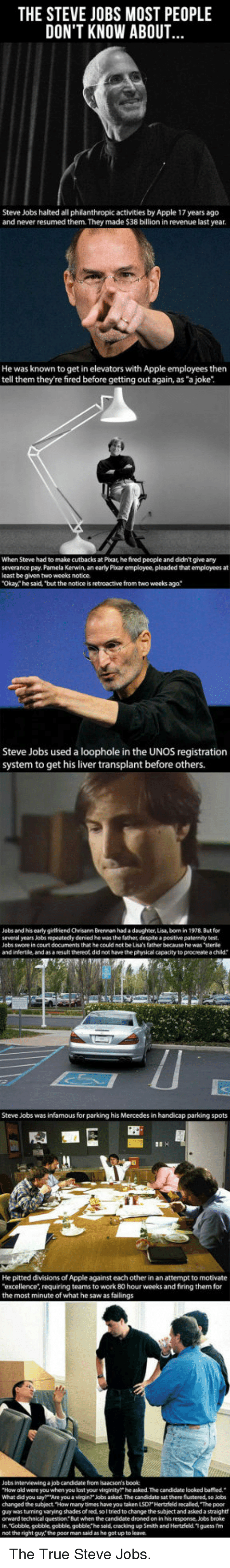 "gobble gobble: THE STEVE JOBS MOST PEOPLE  DON'T KNOW ABOUT.  Steve Jobs halted all philanthropic activities by Apple 17 years ago  and never resumed them. They made $38 billion in revenue last year.  He was known to get in elevators with Apple employees then  tell them they're fired before getting out again, as ""a joke""  When Steve had to make cutbacks at Pixar, he fired people and didn't give any  severance pay. Pamela Kerwin, an early Pcar employee, pleaded that employees at  least be given two weeks notice  Okay, he said, ""but the notice is retroactive from two weeks ago  Steve Jobs used a loophole in the UNOS registration  system to get his liver transplant before others.  Jobs and his earty girlfriend Cheisann Brennan had a daughter, Lisa, bon in 1978. But for  several years Jobs repeatedly denied he was the father despite a positive paternity best  Jobs swore in court documents that he could not be Lisa's father because he was ""sterile  and infertle, and as a result thereot did not have the physical capacity to procreate a chikd  Steve Jobs was infamous for parking his Mercedes in handicap parking spots  He pitted divisions of Apple against each other in an attempt to motivate  excellence, requiring teams to work 80 hour weeks and firing them for  the most minute of what he saw as failings  Jobs interviewing a job candidate feom saacson's booke  How old were you when you lost your virginityl"" he asked. The candidate looked baffied.  What did you sayl ""Are you a viegin?"" Jobs asked. The candidate sat there flustered, so Jobs  changed the subject.""How many times have you taken LSD?"" Hertzfeld recalled, The poor  guy was tuming varying shades of red, so I tried to change the subject and asked a straight  orward technical question But when the candidate droned on in his response, Jobs broke  in. ""Gobble, gobble, gobble, gobble,he said, cracking up Smith and Hertzfeld. 7 guess Im  not the right guy,"" the poor man said as he got up to leave. <p>The True Steve Jobs.</p>"