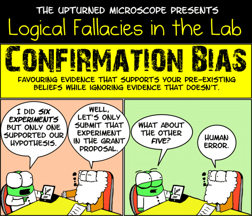 Confirmation Bias: THE UPTURNED MICROSCOPE PRESENTS  Logical Fallacies in the Lab  CONFIRMATION BIAS  FAVOURING EVIDENCE THAT SUPPORTS YOUR PRE-EXISTING  BELIEFS WHILE IGNORING EVIDENCE THAT DOESN'T  WELL  LET'S ONLY  SUBMIT THAT  EXPERIMENT  IN THE GRANT  PROPOSAL  I DID SIX  EXPERIMENTS  BUT ONLY ONE  SUPPORTED OUR  HYPOTHESIS.  WHAT ABOUT  THE OTHER  FIVE?  HUMAN  ERROR