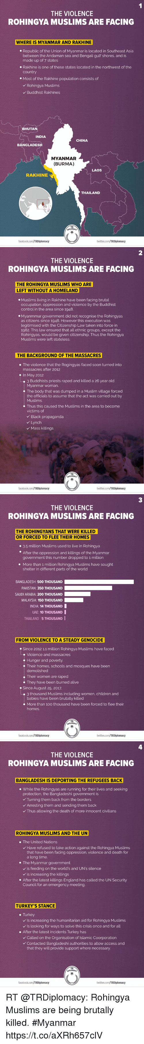 Turkeyism: THE VIOLENCE  ROHINGYA MUSLIMS ARE FACING  WHERE IS MYANMAR AND RAKHINE  . Republic of the Union of Myanmar is located in Southeast Asia  between the Andaman sea and Bengali gulf shores, and is  made up of 7 states  - Rakhine is one of these states located in the northwest of the  country  Most of the Rakhine population consists of  Rohingya Muslims  Buddhist Rakhines  BHUTAN  INDIA  CHINA  BANGLADESH  MYANMAR  (BURMA)  LAOS  RAKHINE  THAILAND  TR  facebook.com/TRDiplomacy  twitter.com/TRDiplomacy   2  THE VIOLENCE  ROHINGYA MUSLIMS ARE FACING  THE ROHINGYA MUSLIMS WHO ARE  LEFT WITHOUT A HOMELAND  . Muslims living in Rakhine have been facing brutal  occupation, oppression and violence by the Buddhist  control in the area since 1948  eMyanmmar government did not recognise the Rohingyas  as citizens since 1948. However this execution was  legitimised with the Citizenship Law taken into force in  1982. This law ensured that all ethnic groups, except the  Rohingyas, would be given citizenship. Thus the Rohingya  Muslims were left stateless  THE BACKGROUND OF THE MASSACRES  The violence that the Rogingyas faced soon turned into  massacres after 2012  e In May 2012  3 Buddhists priests raped and killed a 26 year old  Myanmar woman  The body that was dumped in a Muslim village forced  the officials to assume that the act was carried out by  Muslims.  Thus this caused the Muslims in the area to become  victims of  v Black propaganda  Lynch  Mass killings  TR  facebook.com/TRDiplomacy  twitter.com/TRDiplomacy   3  THE VIOLENCE  ROHINGYA MUSLIMS ARE FACING  THE ROHINGYANS THAT WERE KILLED  OR FORCED TO FLEE THEIR HOMES  #3.5 million Muslims used to live in Rohingya  After the oppression and killings of the Myanmar  government this number dropped to 1 million  More than 1 million Rohingya Muslims have sought  shelter in different parts of the world  BANGLADESH: 500 THOUSAND  PAKISTAN: 350 THOUSAND  SAUDI ARABIA: 200 THOUSAND-  MALAYSIA: 150 THOUSAND  INDIA: 14 THOU