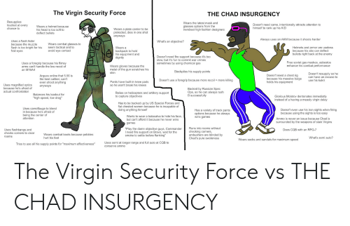 """high fashion: The Virgin Security Force  THE CHAD INSURGENCY  Resupplies  loudout at every  chance to  Wears the latest mask and  Doesn't need camo, intentionally attracts attention to  himself to rank up his K/D  glasses options from the  trendiest high fashion designers  Wears a helmet because  Wears a plate carrier to be  protected, dies in one shot  anyways  his head is too soft to  deflect bullets  Always uses an AKM because it shoots harder  What's an objective?  Uses  flash hider  Wears combat glasses to  because the muzzle  flash is too bright for his  frail eyes  seem tactical and to  Wears a  Helmets and armor are useless  avoid eye contact  because his abs can deflect  bullets right back at the enemy  backpack to hold  his equipment and  dignity  Doesn't need fire support because it's too  slow, but it's fun to commit war crimes  sometimes by using chemical gas  Free soviet gas maskes, asbestos  enhance his combat performance  Uses a foregrip because his flimsy  arms can't handle the low recoil of  Wears gloves because the  metal of the gun scratches his  skin  an M16A4  Stockpiles his supply points  Doesn't resupply so he  Argues online that 5.56 is  the best caliber, can't  even shoot anything  Doesn't need a chest rig  because his massive bulge  holds his equipment  can have an excuse to  Doesn't use a foregrip because more recoil more killing  use his kukri  Pants have built-in knee pads  so he won't break his knees  Uses magnified optics  because he's afraid of  actual confrontation  anyways  Backed by Russian Spec  Ops, so he can always rush  B successfully  Relies on helicopters and artillery support  to capture objectives  Balances his loadout for  Glorious Molotov dentonates immediatly  instead of a having a measly virgin delay  """"high speed, low drag""""  Has to be backed up by US Special Forces and  flat chested women because he  incapable of  Uses camoflauge to blend  in because he's afraid of  doing anything himself  Doesn't even use his iron sig"""