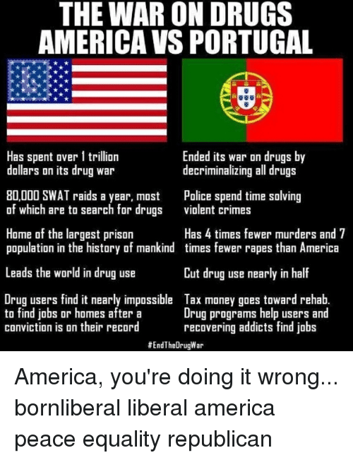 the preview of the historys war on drugs in the united states