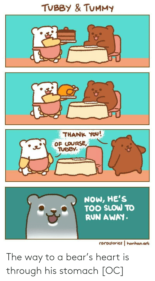 Bear: The way to a bear's heart is through his stomach [OC]