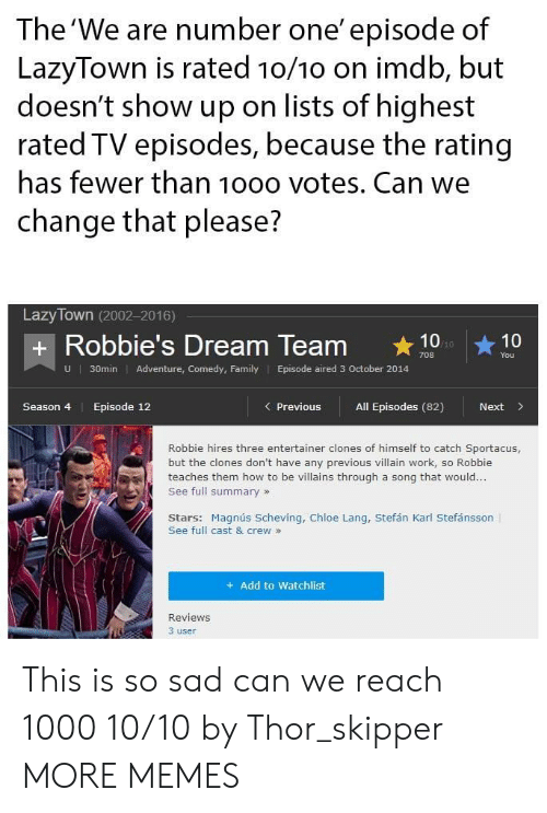 Aired: The 'We are number one' episode of  LazyTown is rated 10/1o on imdb, but  doesn't show up on lists of highest  rated TV episodes, because the rating  has fewer than 10oo votes. Can we  change that please?  Lazy Town (2002-2016)  + Robbie's Dream Team 10  You  U  30min Adventure, Comedy, Family Episode aired 3 October 2014  Season 4  Episode 12  Previous All Episodes (82)  Next>  Robbie hires three entertainer clones of himself to catch Sportacus,  but the clones don't have any previous villain work, so Robbie  teaches them how to be villains through a song that would...  See full summary»  Stars: Magnús Scheving, Chloe Lang, Stefán Karl Stefánsson  See full cast & crew »  + Add to Watchlist  Reviews  3 user This is so sad can we reach 1000 10/10 by Thor_skipper MORE MEMES