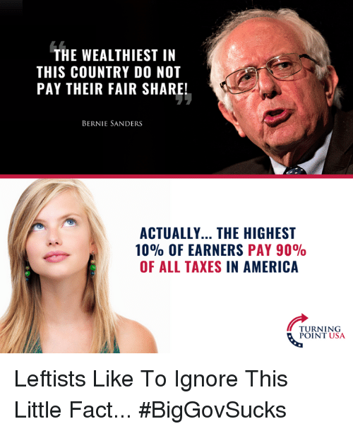 America, Bernie Sanders, and Memes: THE WEALTHIEST IN  THIS COUNTRY D0 NOT  PAY THEIR FAIR SHARE!  BERNIE SANDERS  ACTUALLY... THE HIGHEST  10% OF EARNERS PAY 90%  OF ALL TAXES IN AMERICA  TURNING  POINT USA Leftists Like To Ignore This Little Fact... #BigGovSucks