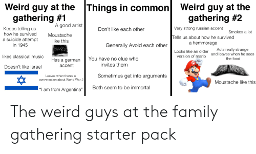 gathering: The weird guys at the family gathering starter pack