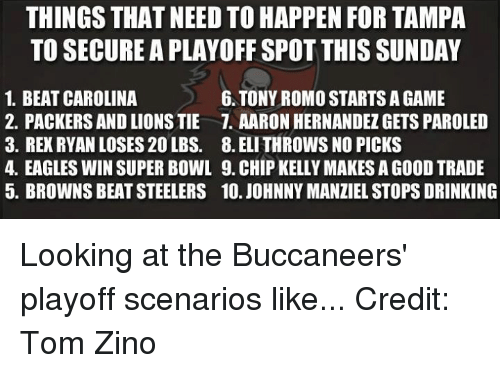 Zino: THINGS THAT NEED TO HAPPEN FOR TAMPA  TO SECURE APLAYOFFSPOT THIS SUNDAY  6. TONY ROMO STARTSAGAME  1. BEAT CAROLINA  2. PACKERS AND LIONSTIE 7. AARON HERNANDEZ GETS PAROLED  3. REXRYAN LOSES 20LBS. 8. ELI THROWS NO PICKS  4. EAGLES WIN SUPERBOWL 9. CHIP KELLY MAKES A GOOD TRADE  5. BROWNS BEATSTEELERS 10. JOHNNY MANZIEL STOPS DRINKING Looking at the Buccaneers' playoff scenarios like... Credit: Tom Zino