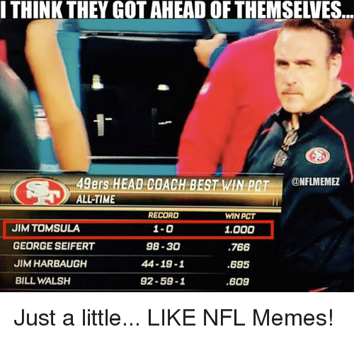 San Francisco 49ers, Head, and Memes: THINK THEY GOT AHEAD OF THEMSELVES  49ers HEAD COACH BEST WIN PCT  CONFLMEMEZ  ALL-TIME  RECORD  WIN PCT  JIMTOMSULA  1.000  GEORGE SEIFERT  98-30  766  JIM HARBAUGH  44-19-1  695  92-59-1  BILL WALSH  .609 Just a little... LIKE NFL Memes!