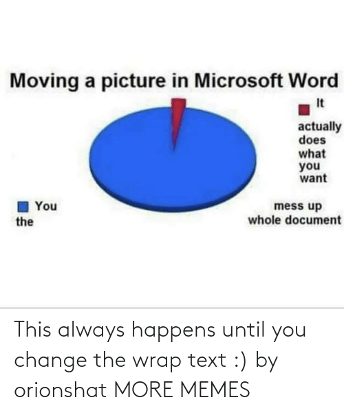 Until: This always happens until you change the wrap text :) by orionshat MORE MEMES